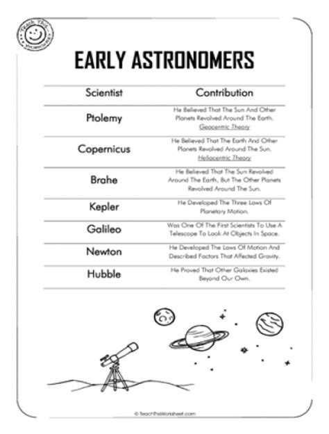 Middle School Astronomy Worksheets Page Pics About Space