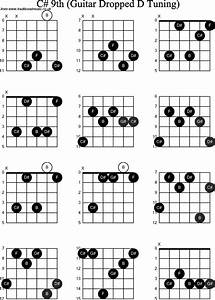 Free Download D Over C Sharp Guitar Chord
