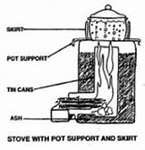 Wood Burning Stove Rocket Stoves Different Types Drawing Template Cook Sketch Permies Lot sketch template