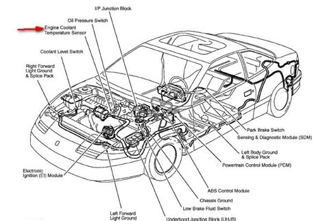 Saturn Ion Engine Diagram Automotive Parts