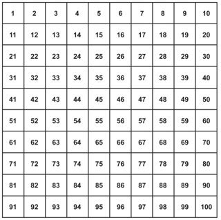 number square explained  parents   number