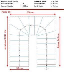 Calcul Escalier Un Quart Tournant by Calcul Pour Un Escalier 2 4 Tournant