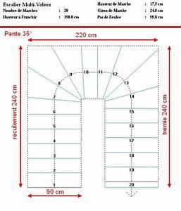 calcul pour un escalier 2/4 tournant