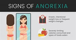 Anorexia Nervosa: Causes, Symptoms & 5 Natural Treatments ...