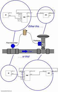 Fieldbus Transmitter Programming