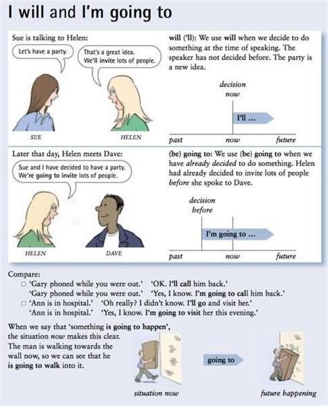 im    images english grammar