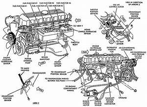 1999 Jeep Cherokee Diagrams 41476 Societafotograficanovarese It