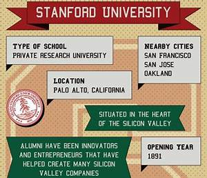 Stanford University Location : Address, Where is Located ...
