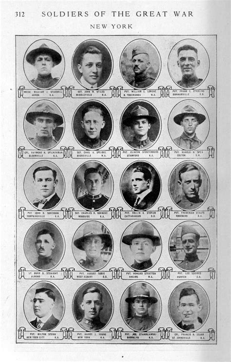 Soldiers of the Great War, Volume III, page 312