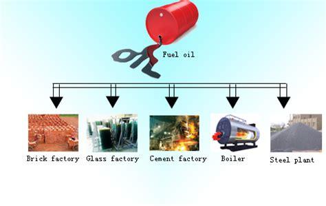 manufacturersupplier  supplier   tire  oil