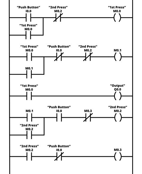 Ladder Logic Examples Plc Programming