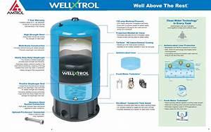 U00bb Well X Trol Troubleshooting