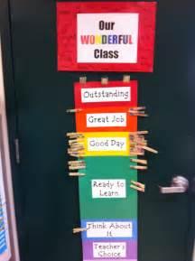 Classroom Behavior Management Chart