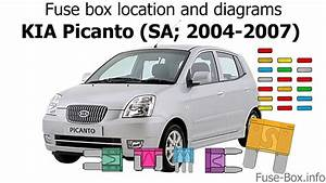 Fuse Box Location And Diagrams  Kia Picanto  Sa  2004-2007