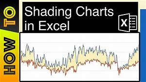 How To Make A Excel Chart With Two Y Axis How To Shade A Chart In Excel Youtube