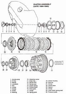1965 Harley Davidson Golf Cart Wiring Diagram