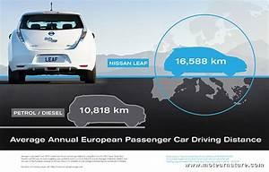 Combien De Kilometre En Reserve : en moyenne combien faites vous de km en un an avec votre zo ~ Medecine-chirurgie-esthetiques.com Avis de Voitures