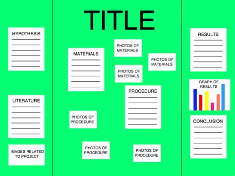 Science Fair Project Headings Quotes