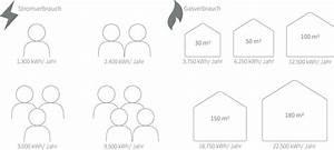 Heizkosten Berechnen Gas : verbrauch gas 2 personen free anmelden check mainova strompreis gaspreis wiki vergleichen strom ~ Yasmunasinghe.com Haus und Dekorationen
