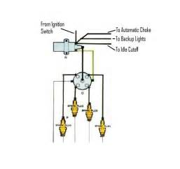 similiar ignition coil diagram keywords ignition coil wiring diagram together ford ignition coil wiring