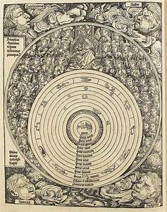 Heaven And The Celestial Spheres As Depicted In The
