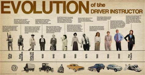 Quotes About Evolution Of Cars Quotesgram