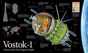 Vostok-1 - NewsPageDesigner