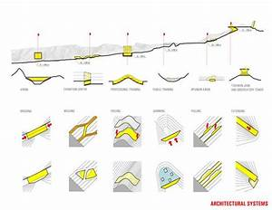1000  Images About Abstract Spatial Diagrams On Pinterest
