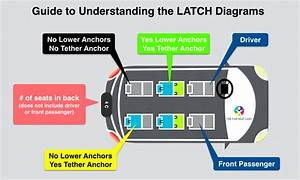 The Car Seat Ladyfinding Latch In A Vehicle