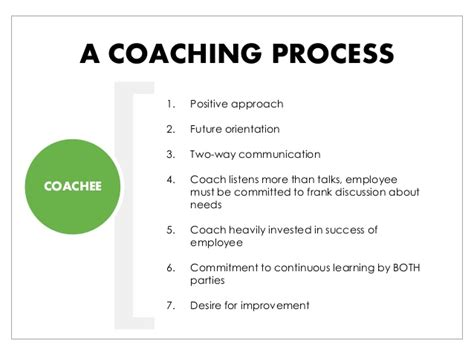 developing  coaching skills   managers  leaders