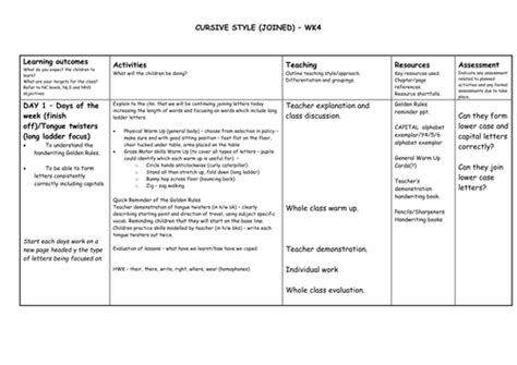lesson plan for teaching handwriting handwriting planning scheme of work and resources by
