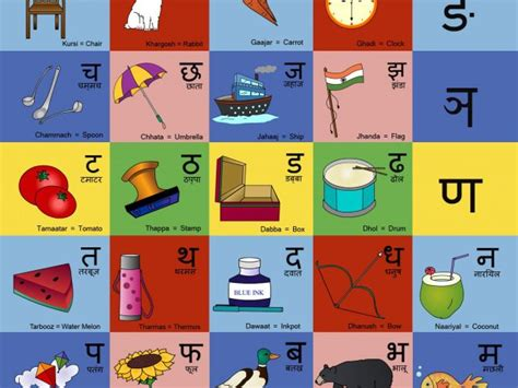 hindi alphabet chart proposal letter