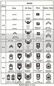 Military Ranks Chart Enlisted Www Proteckmachinery Com