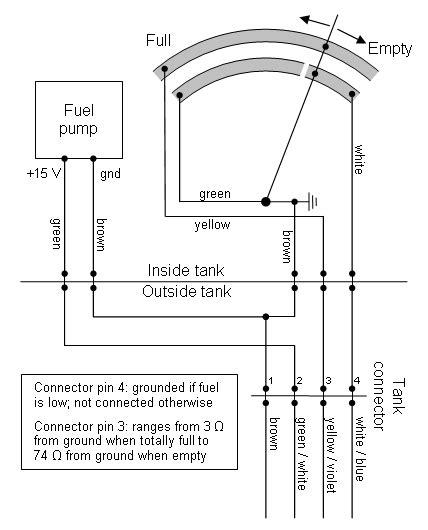 r1150 r1100 fuel reading low a fix bmw r1200r r1150r t f800 k1200r r1100r t r1250r