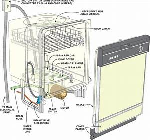 Kenmore Elite Dishwasher Parts Diagram