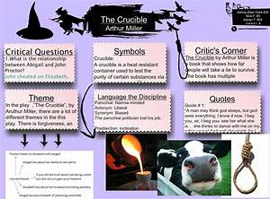 The Crucible Theme Essay Imperialism Dbq Essay The Crucible Themes  The Crucible Theme Essay Conclusion Interview Essay Paper also Can Somebody Do My Research Project For Me  Sample Essays For High School Students