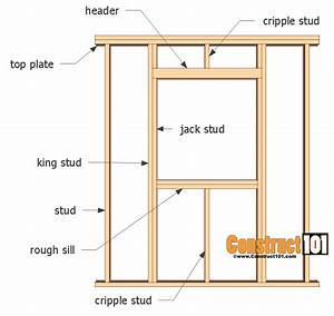 Wall Framing - Adding a Shed Window - Construct101