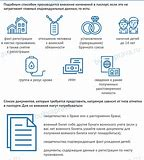 Какие документы нужно менять при смене регистрации по месту жительства