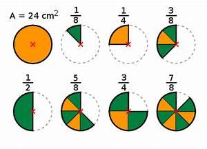 Umfang Berechnen Kreis : flache eines kreises berechnen kreisring formel berechnen bildtitel find the and area of a ~ Themetempest.com Abrechnung