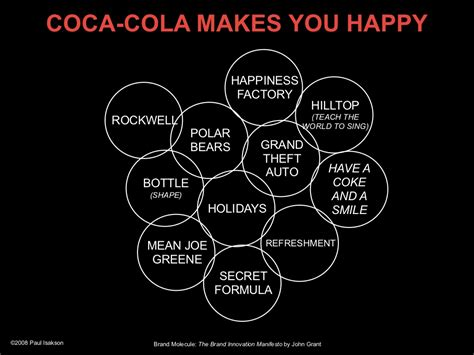 Cocacola Makes You Happy Happiness