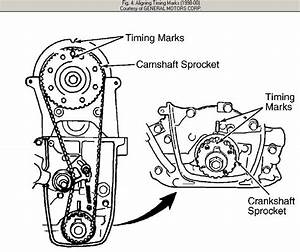 Where Do I Align The Camshaft Pulley When Installing