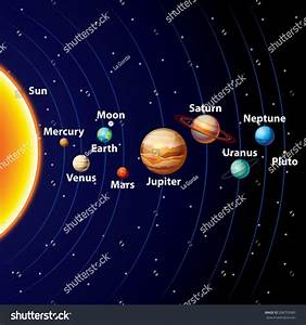 Sun Planets Solar System Vector Background Stock Vector ...