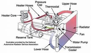 Cooling System Service Manual Mitsubishi L300 Delica