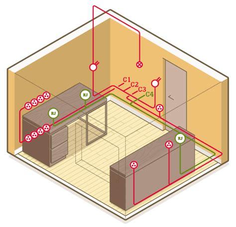 prise de bureau tout savoir sur le circuit électrique dans le bureau la