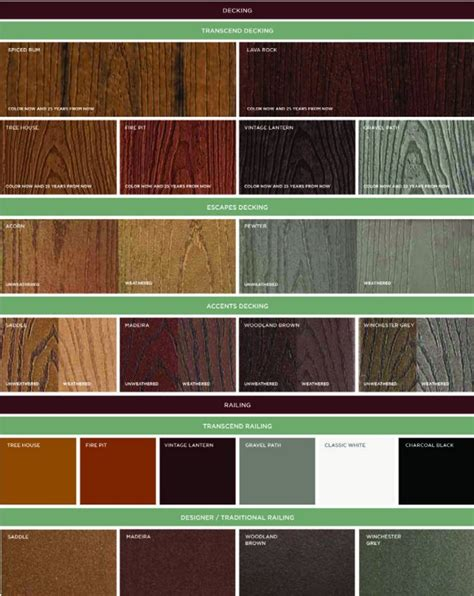 home depot trex decking colors deck stain colors at home depot deck design and ideas