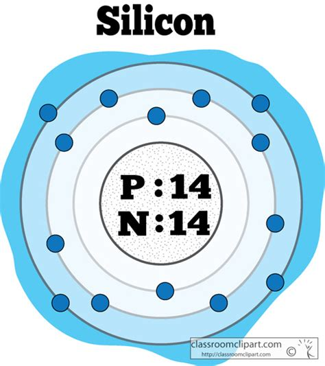 what color is silicon chemical elements clipart atomic structure of silicon