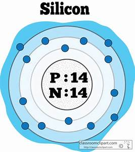Chemical Elements   Atomic Structure Of Silicon Color