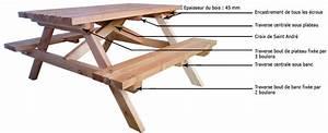 plan pour fabriquer une table de jardin en bois maison With plan pour fabriquer une table de jardin en bois
