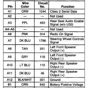 2000 Chevy Malibu Radio Wiring Diagram