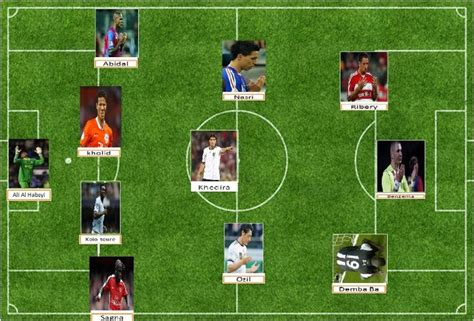 dini maishani    great muslim footballers